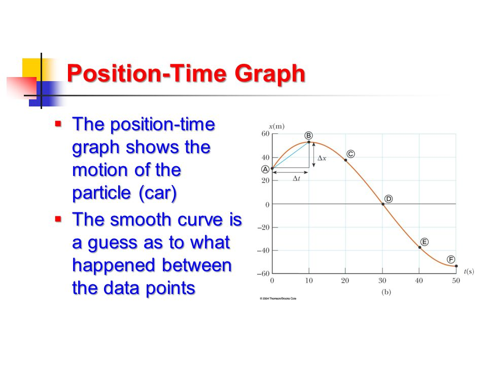 Instantaneous Acceleration  The slope of the velocity vs.