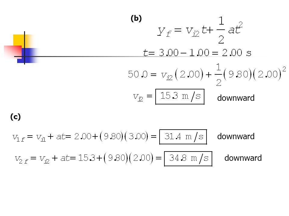 (b) downward (c)
