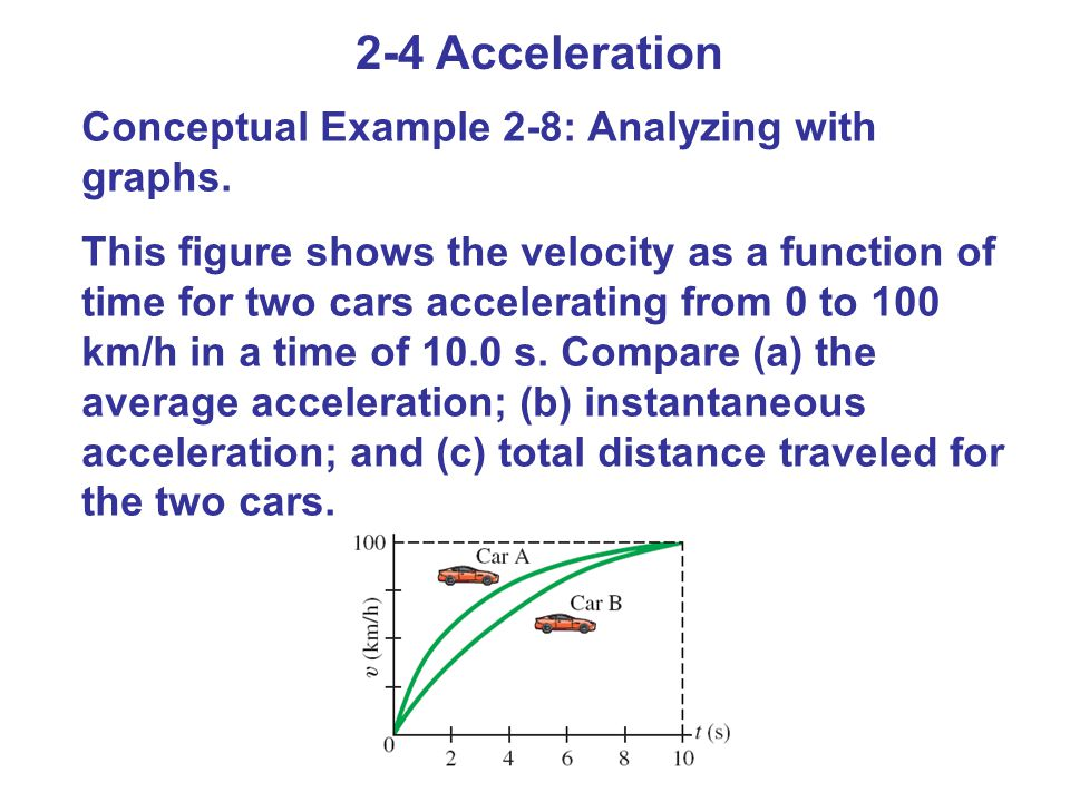 2-4 Acceleration Conceptual Example 2-8: Analyzing with graphs. This figure shows the velocity as a function of time for two cars accelerating from 0