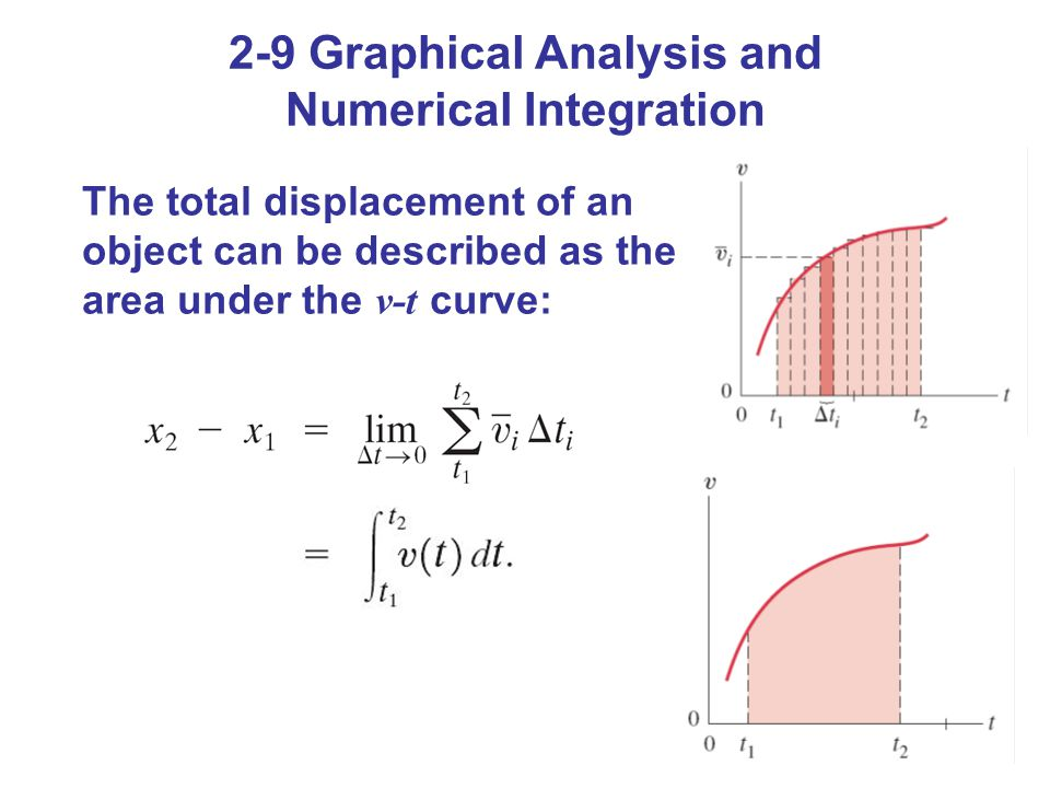 2-9 Graphical Analysis and Numerical Integration The total displacement of an object can be described as the area under the v-t curve: