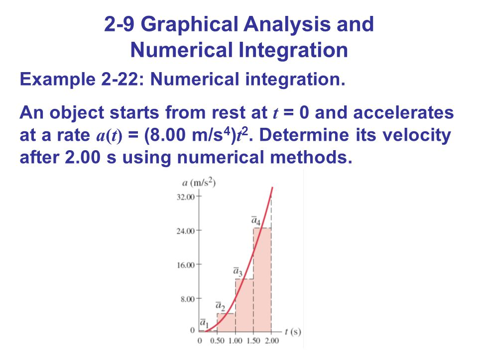 2-9 Graphical Analysis and Numerical Integration Example 2-22: Numerical integration. An object starts from rest at t = 0 and accelerates at a rate a(