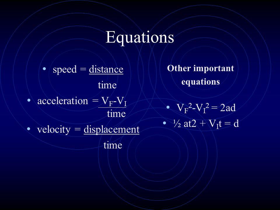 Equations speed = distance time acceleration = V F -V I time velocity = displacement time Other important equations V F 2 -V I 2 = 2ad ½ at2 + V I t = d