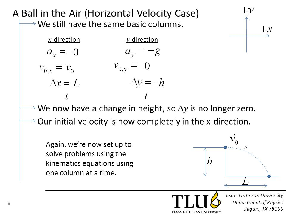 Texas Lutheran University Department of Physics Seguin, TX 78155 8 A Ball in the Air (Horizontal Velocity Case) We still have the same basic columns.