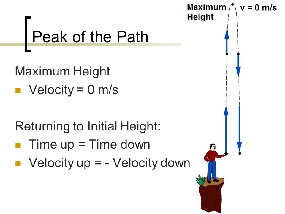 Peak of the Path Maximum Height Velocity = 0 m/s Returning to Initial Height: Time up = Time down Velocity up = - Velocity down