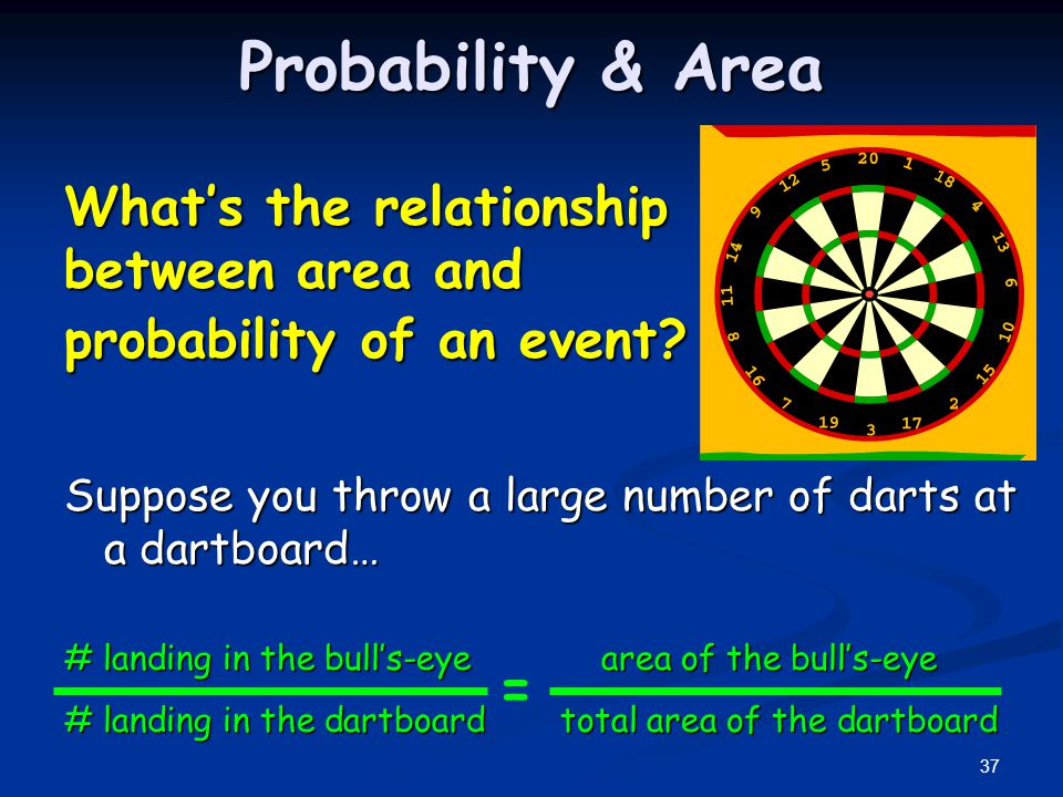 Probability & Area What's the relationship between area and probability of an event.
