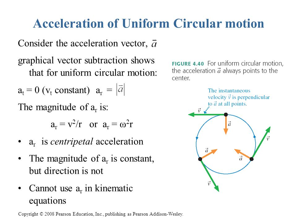 Copyright © 2008 Pearson Education, Inc., publishing as Pearson Addison-Wesley. Acceleration of Uniform Circular motion Consider the acceleration vect