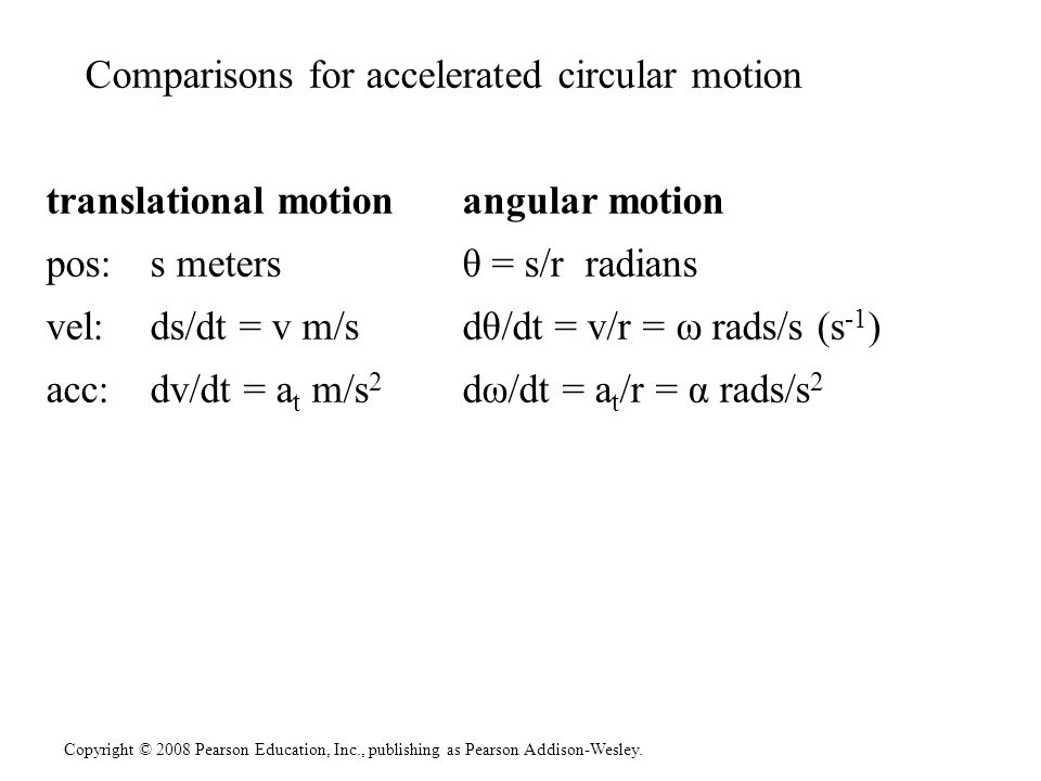 Copyright © 2008 Pearson Education, Inc., publishing as Pearson Addison-Wesley. Comparisons for accelerated circular motion translational motionangula