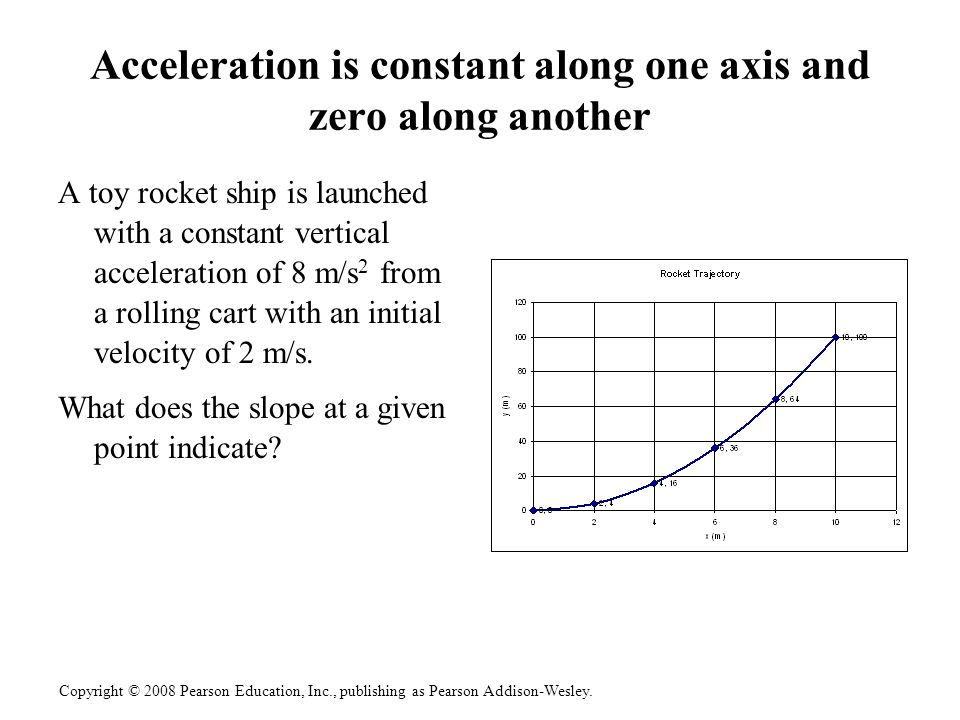 Copyright © 2008 Pearson Education, Inc., publishing as Pearson Addison-Wesley. Acceleration is constant along one axis and zero along another A toy r