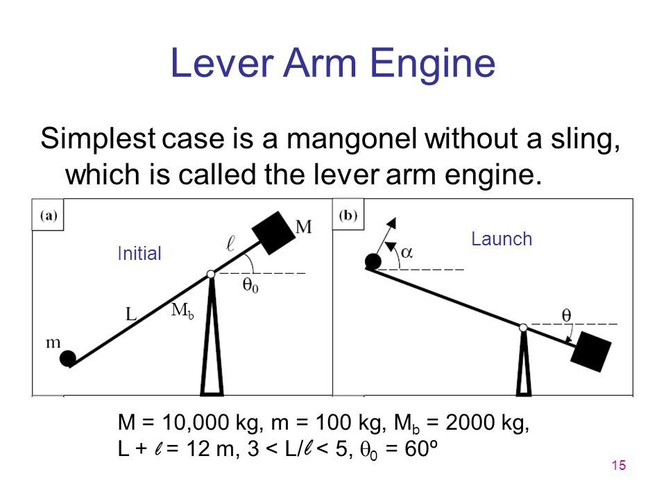 15 Lever Arm Engine Simplest case is a mangonel without a sling, which is called the lever arm engine. Initial Launch M = 10,000 kg, m = 100 kg, M b =