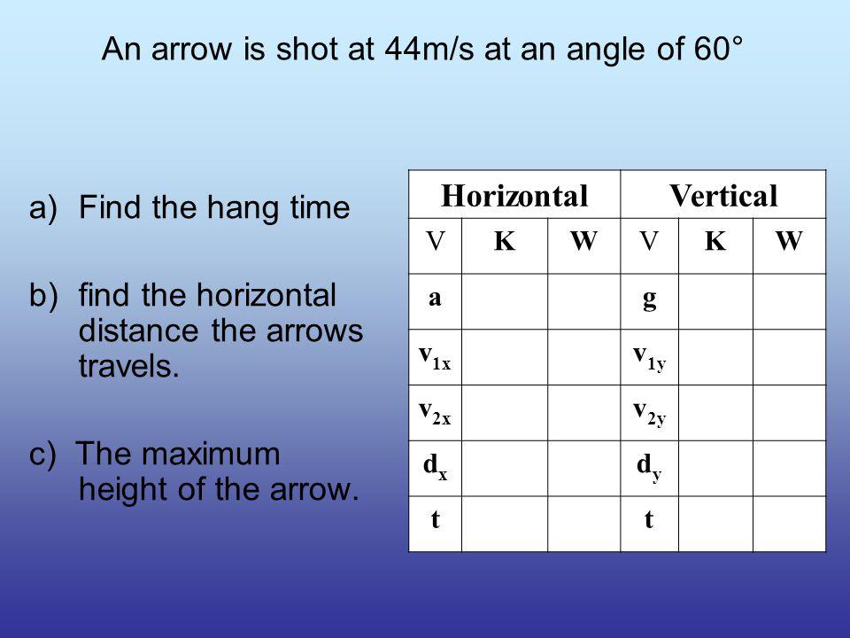 Problem Solving Strategies Step 1: Solve for the horizontal and vertical components (V 1x & V 1y ) V=44m/s V 1x = m/s V 1y = m/s Searching for x Searching for y
