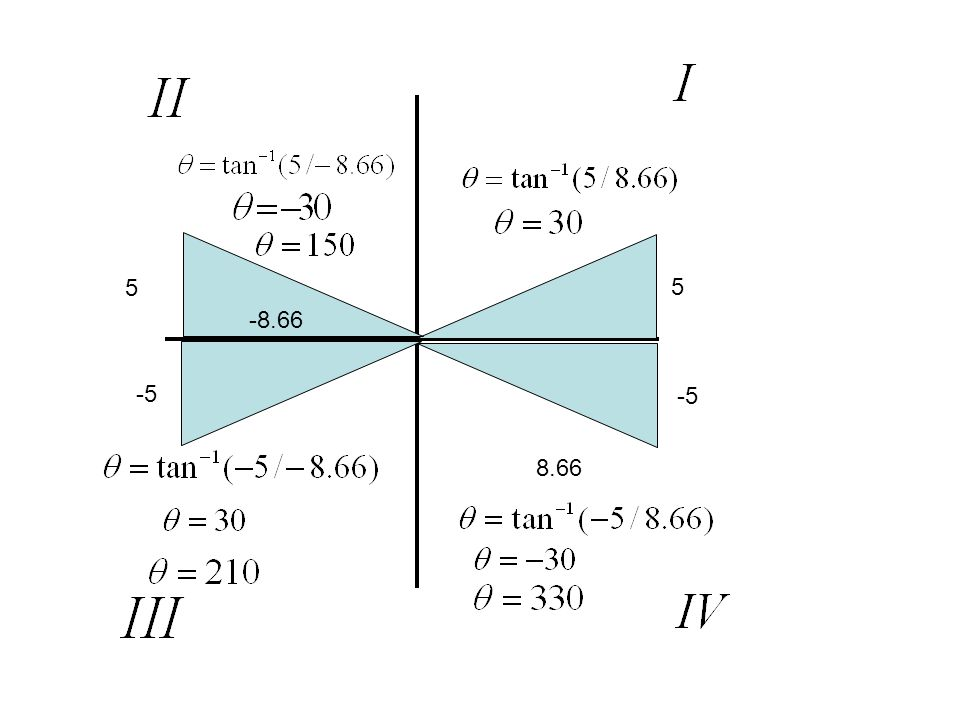 Components of Vectors Finding the vector magnitude and direction when you know the components.
