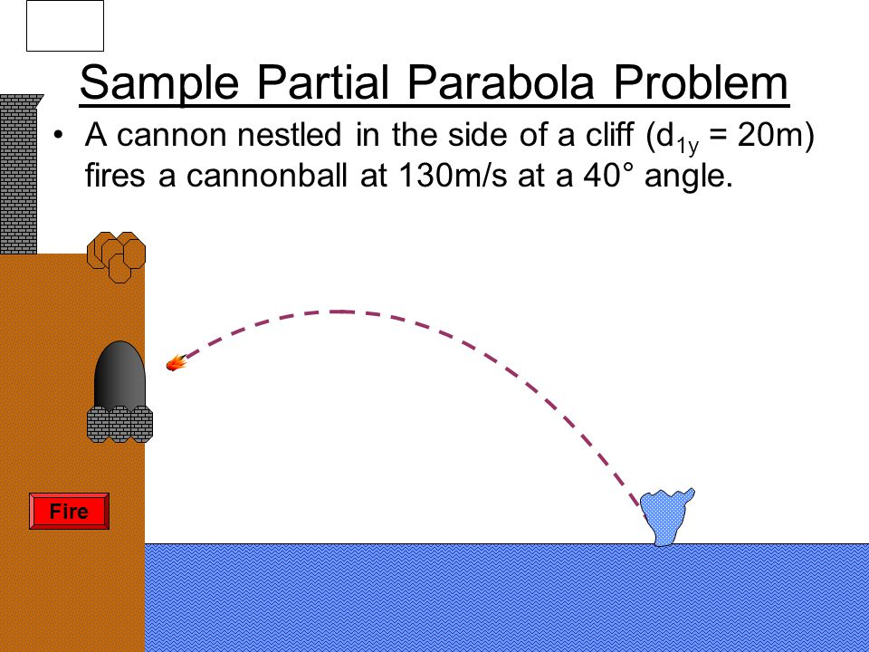Sample Partial Parabola Problem A cannon nestled in the side of a cliff (d 1y = 20m) fires a cannonball at 130m/s at a 40° angle.