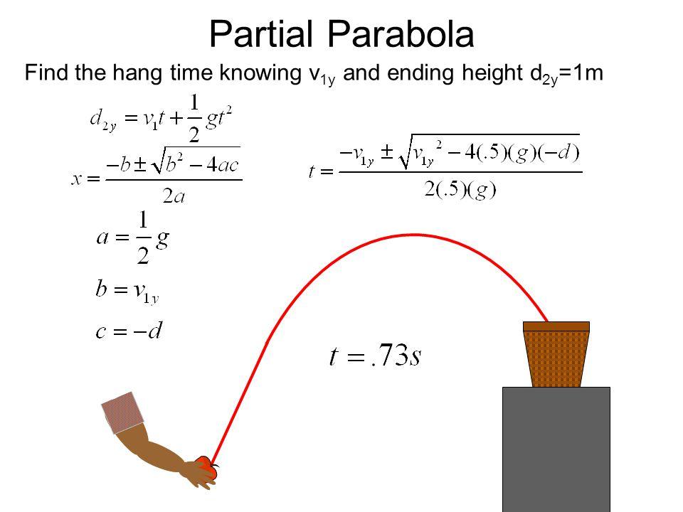 Partial Parabola Find V 1y knowing D y max = 1.26m D y (max) = 1.26m