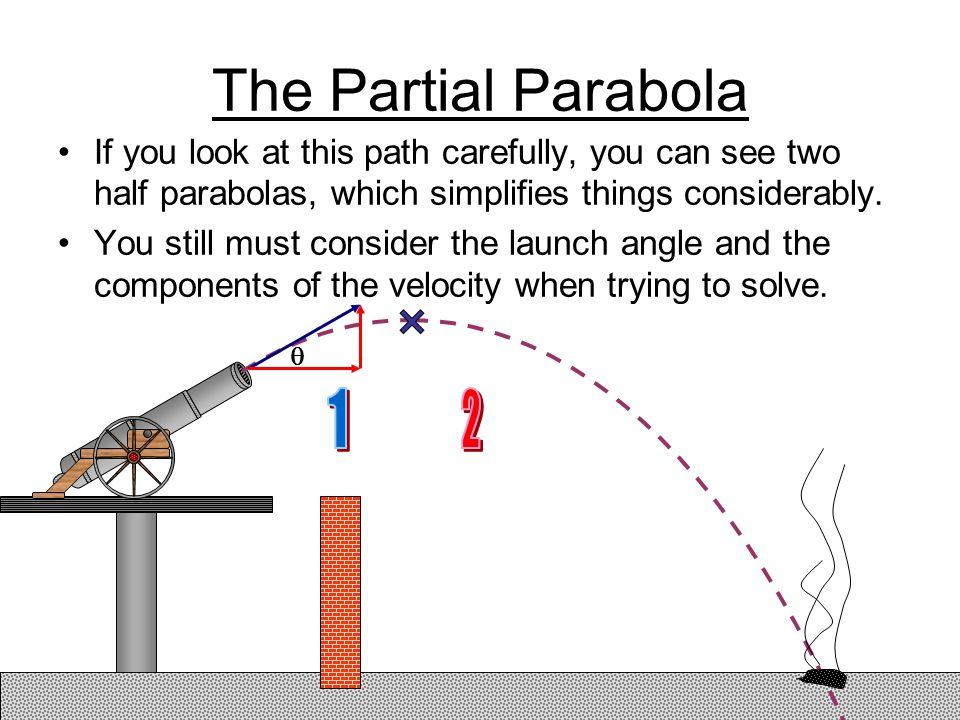 Partial Parabola Partial parabolas can be represented by two half parabolas Total hang time is the time of the ½ parabola on the way up plus the time of the ½ parabola on the way down.