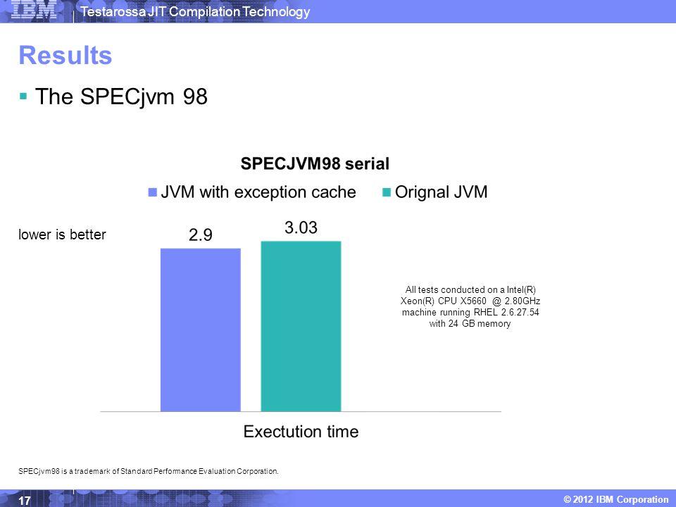 Testarossa JIT Compilation Technology © 2012 IBM Corporation Results  The SPECjvm 98 lower is better SPECjvm98 is a trademark of Standard Performance Evaluation Corporation.