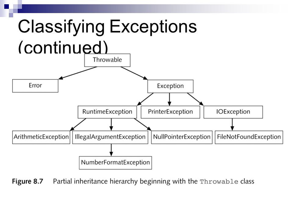 Classifying Exceptions (continued)