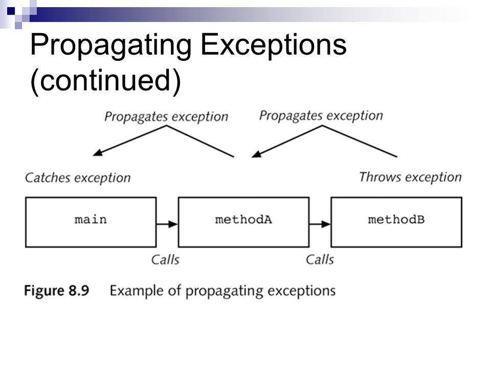 Propagating Exceptions (continued)