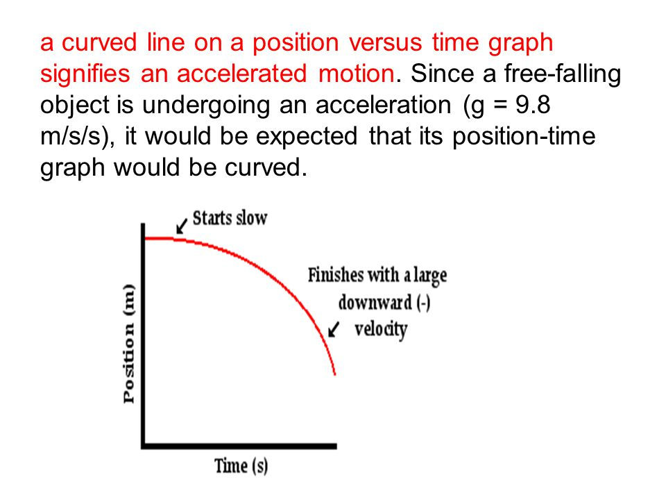 a curved line on a position versus time graph signifies an accelerated motion.