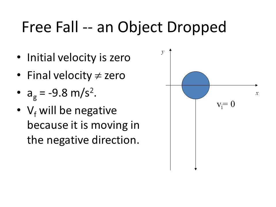 Free Fall -- an Object Dropped Initial velocity is zero Final velocity  zero a g = -9.8 m/s 2. V f will be negative because it is moving in the negat