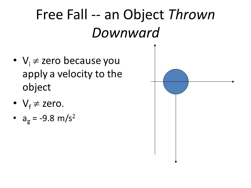 An object thrown upward Break up into two trajectories: Up and Down Up: – V i  zero because you apply a velocity to the object to make it travel up.