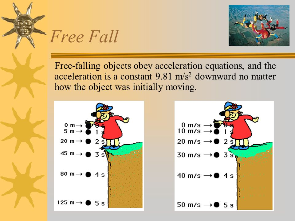 Free Fall  An object is free-falling whenever it is moving, unsupported, through the air  It may be moving straight up or down  It may be moving sideways as well as up or down  It may have been dropped  It may have been thrown downward  It may have been thrown upward