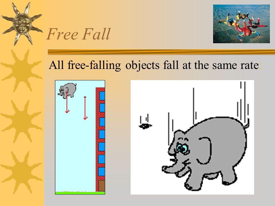 Free Fall Free-falling objects obey acceleration equations, and the acceleration is a constant 9.81 m/s 2 downward no matter how the object was initially moving.