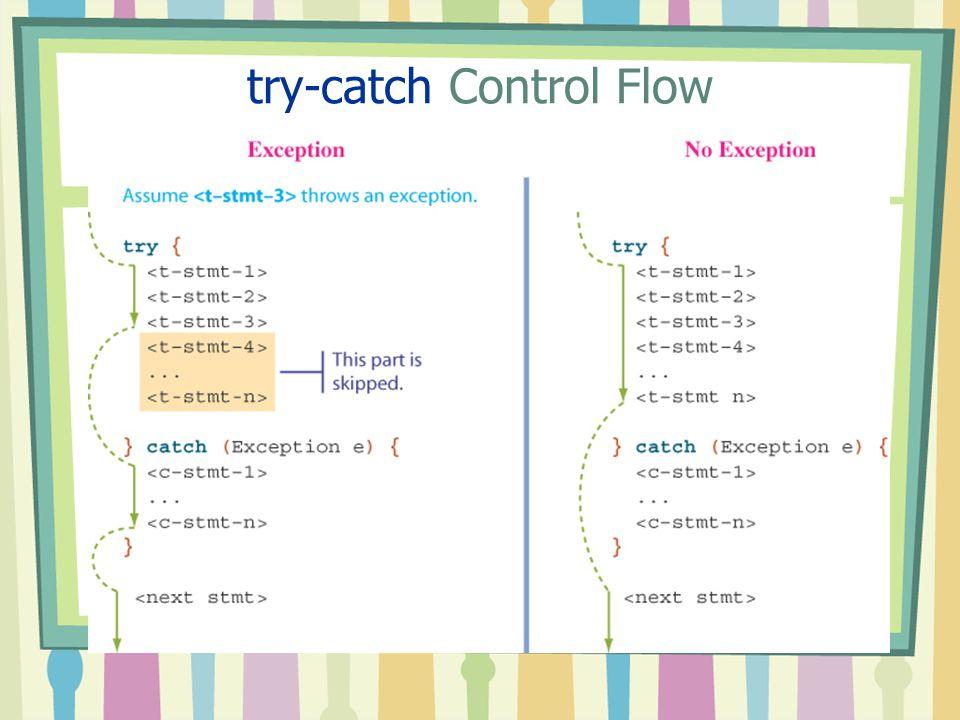 try-catch Control Flow