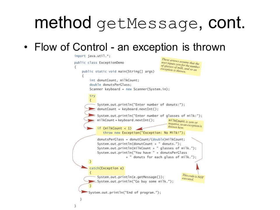 method getMessage, cont. Flow of Control - an exception is thrown