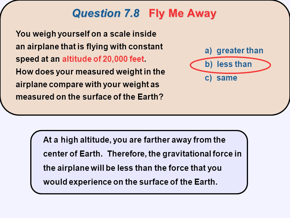 You weigh yourself on a scale inside an airplane that is flying with constant speed at an altitude of 20,000 feet. How does your measured weight in th