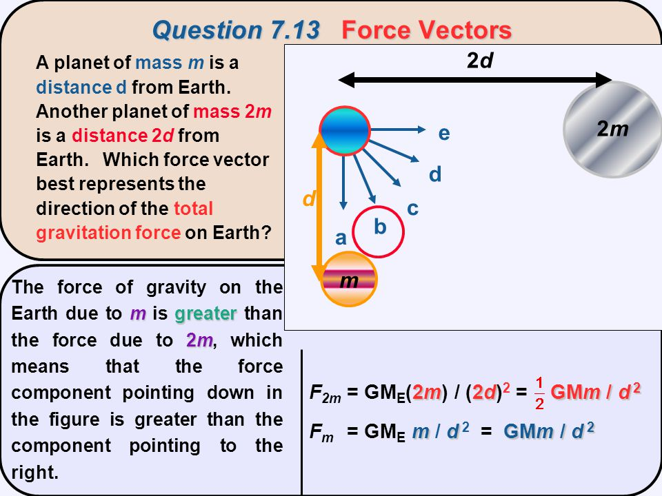 a b c d e 2d2d d 2m2m m mgreater 2m The force of gravity on the Earth due to m is greater than the force due to 2m, which means that the force compone