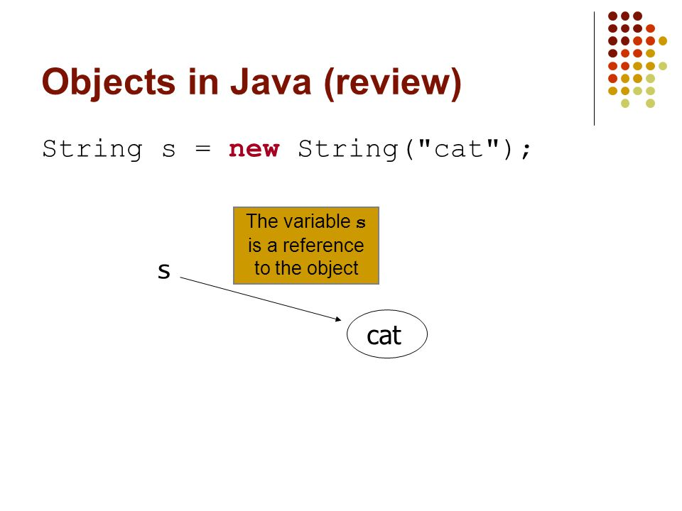 Objects in Java (review) String s = new String(