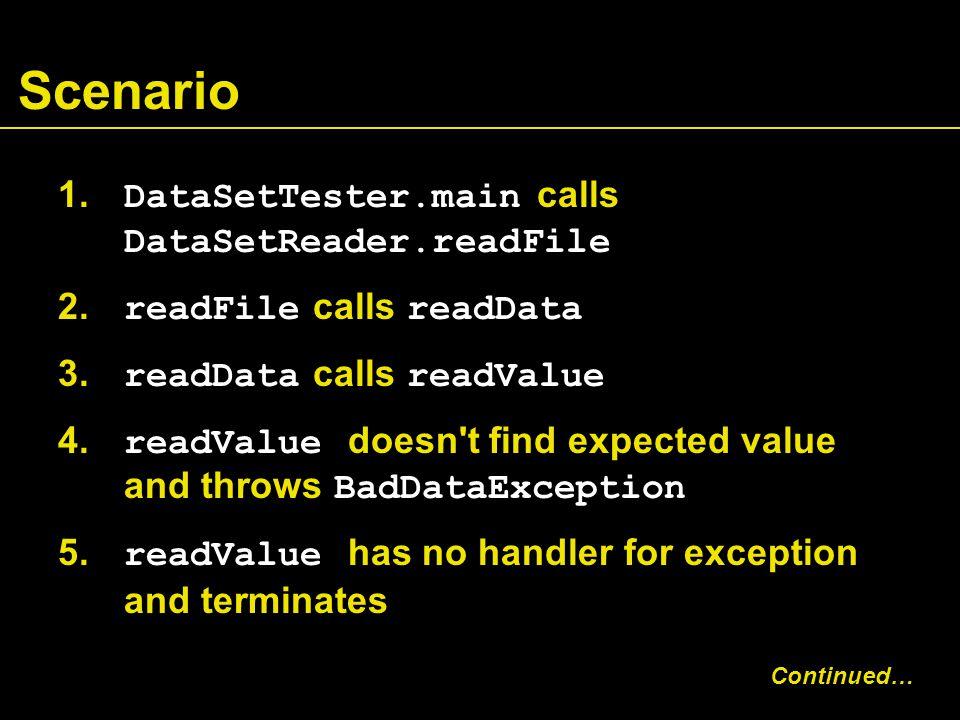 Scenario 1. DataSetTester.main calls DataSetReader.readFile 2. readFile calls readData 3. readData calls readValue 4. readValue doesn't find expected
