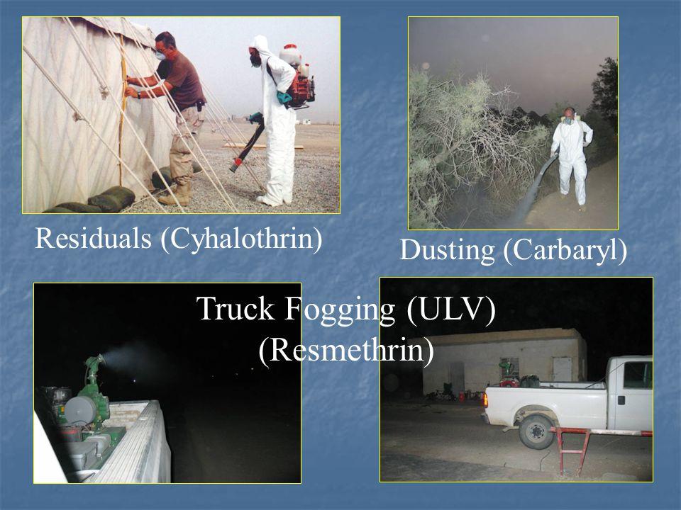 Residuals (Cyhalothrin) Dusting (Carbaryl) Truck Fogging (ULV) (Resmethrin)