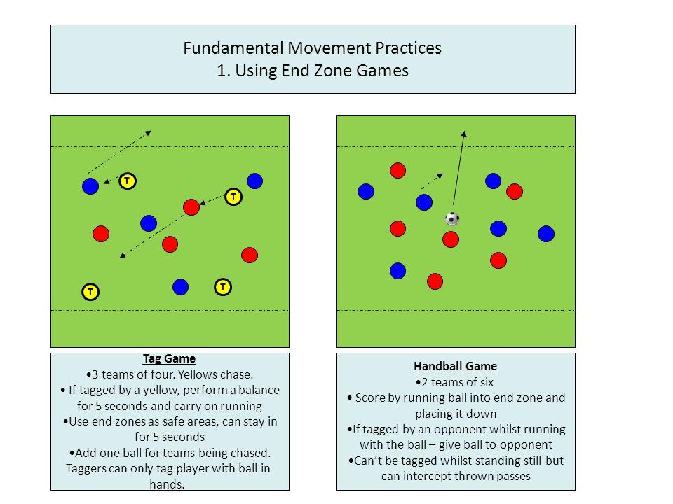 Fundamental Movement Practices 2.