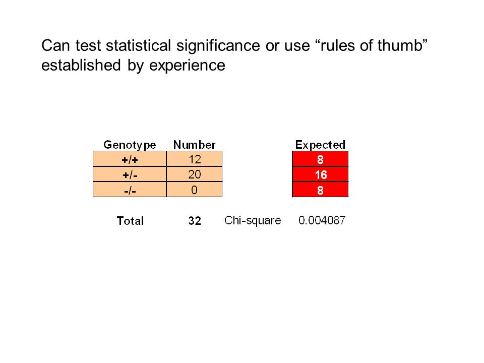 """Can test statistical significance or use """"rules of thumb"""" established by experience"""