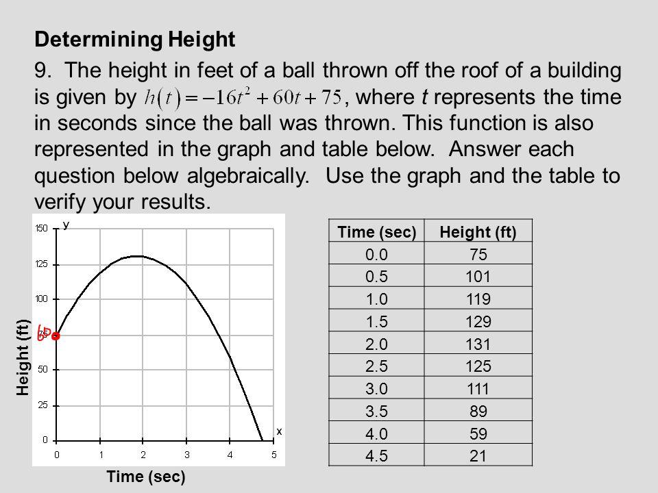Determining Height 9.