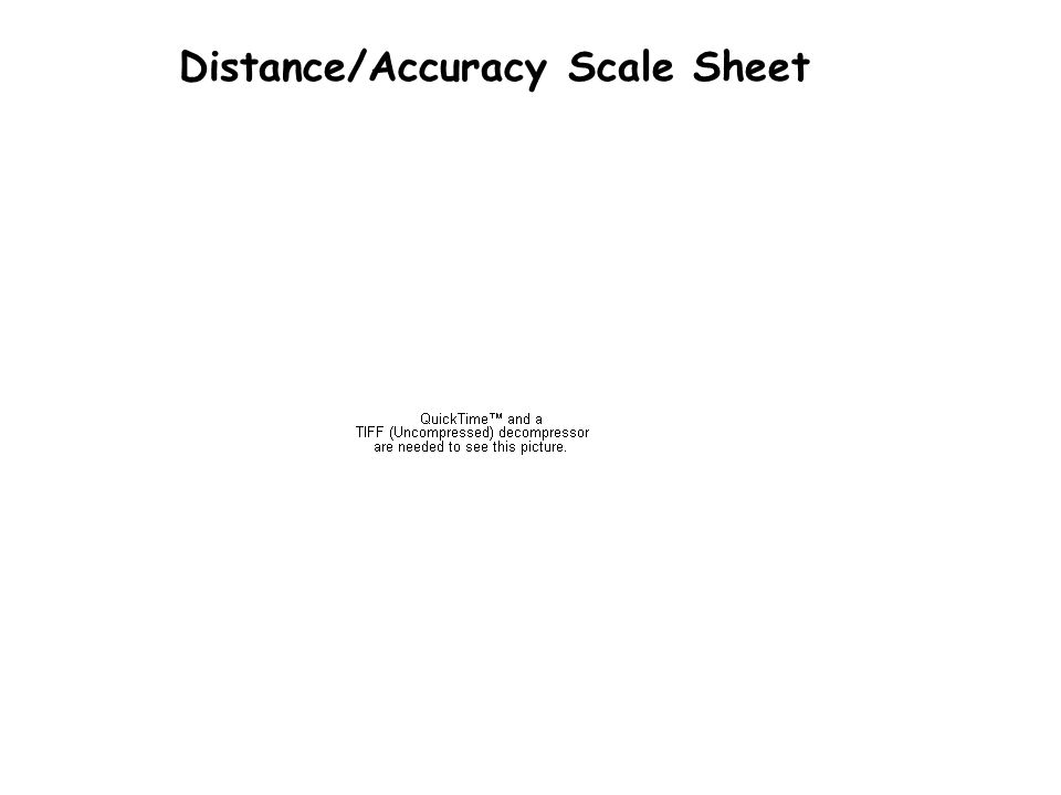 Distance/Accuracy Scale Sheet