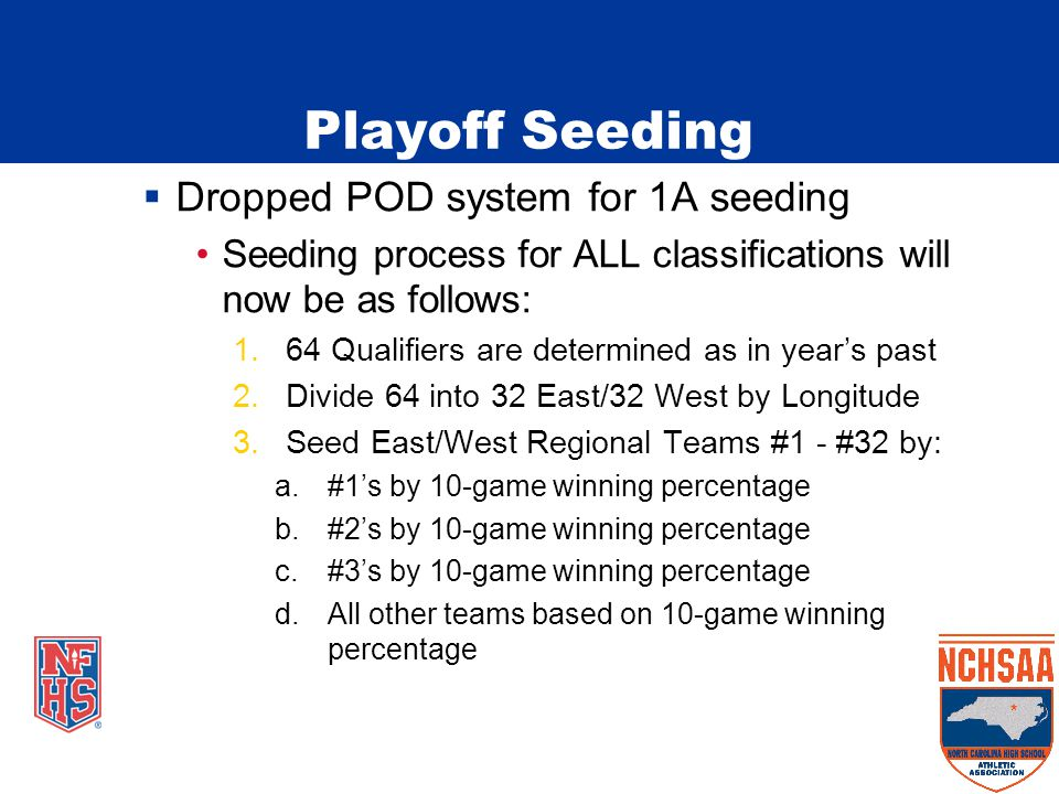  Dropped POD system for 1A seeding Seeding process for ALL classifications will now be as follows: 1.64 Qualifiers are determined as in year's past 2.Divide 64 into 32 East/32 West by Longitude 3.Seed East/West Regional Teams #1 - #32 by: a.#1's by 10-game winning percentage b.#2's by 10-game winning percentage c.#3's by 10-game winning percentage d.All other teams based on 10-game winning percentage Playoff Seeding