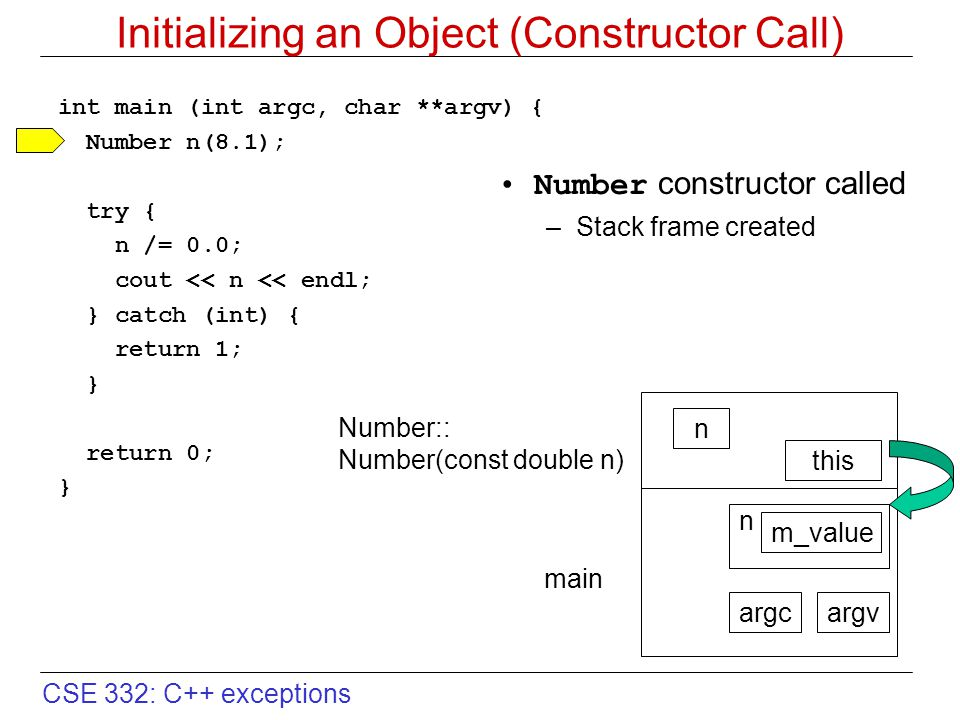 CSE 332: C++ exceptions Initializing an Object (Constructor Call) int main (int argc, char **argv) { Number n(8.1); try { n /= 0.0; cout << n << endl;