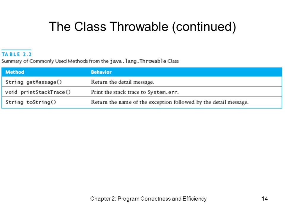 Chapter 2: Program Correctness and Efficiency14 The Class Throwable (continued)