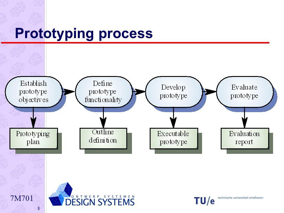 7M701 8 Prototyping process