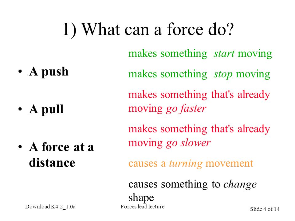 Slide 4 of 14 Download K4.2_1.0aForces lead lecture 1) What can a force do? A push A pull A force at a distance makes something start moving makes som