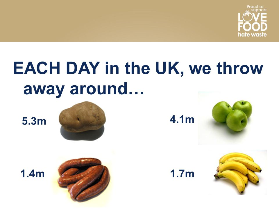 EACH DAY in the UK, we throw away around… 4.1m 1.7m1.4m 5.3m