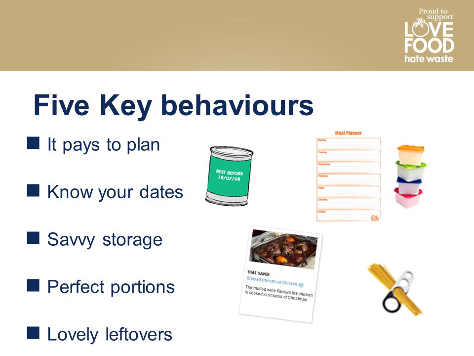 Five Key behaviours It pays to plan Know your dates Savvy storage Perfect portions Lovely leftovers
