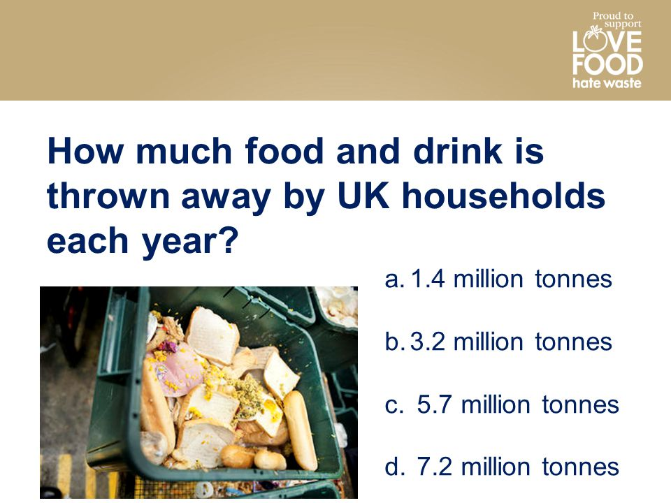 How much food and drink is thrown away by UK households each year.