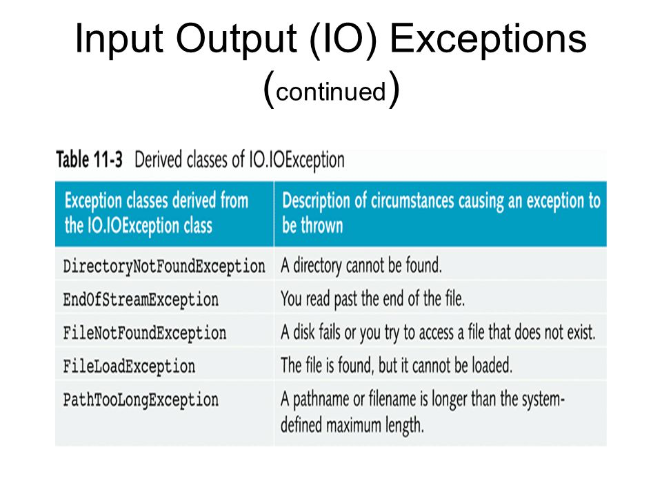 Input Output (IO) Exceptions ( continued )