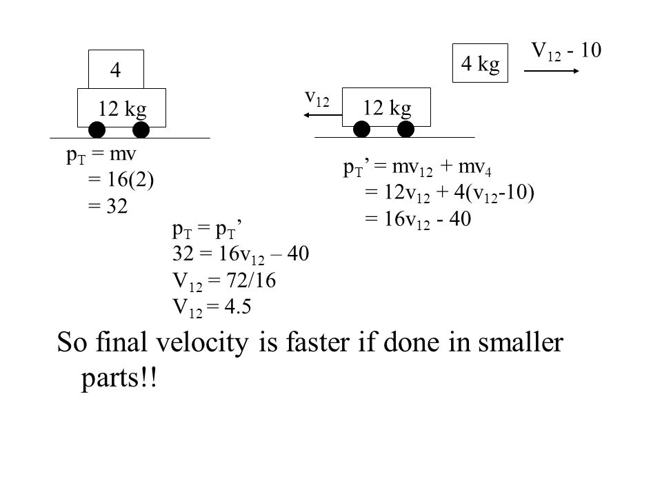 So final velocity is faster if done in smaller parts!.