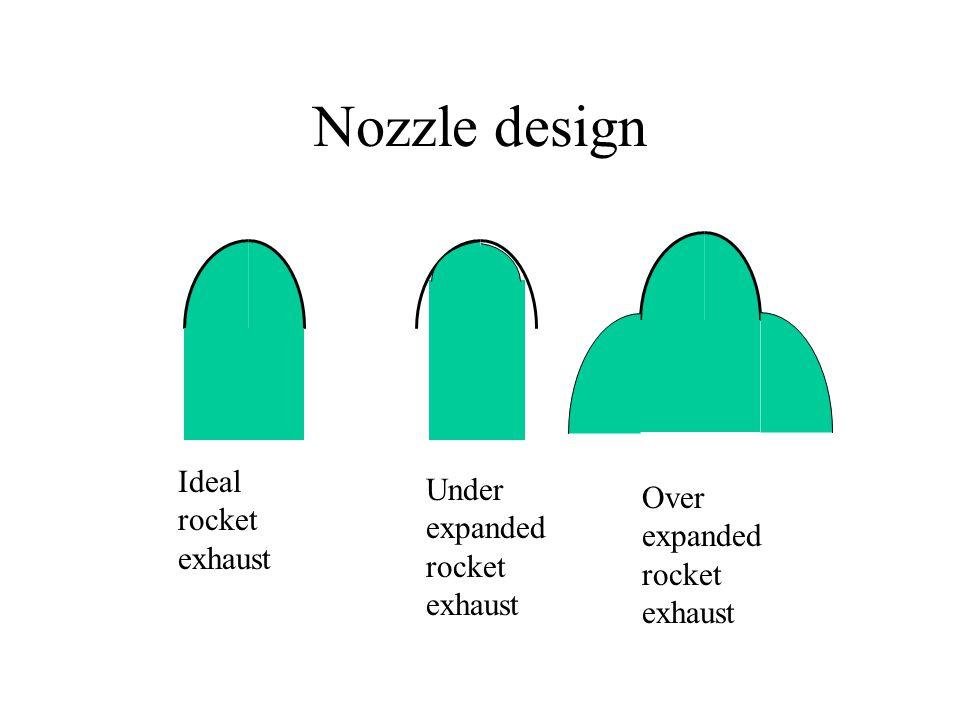 Nozzle design Ideal rocket exhaust Under expanded rocket exhaust Over expanded rocket exhaust