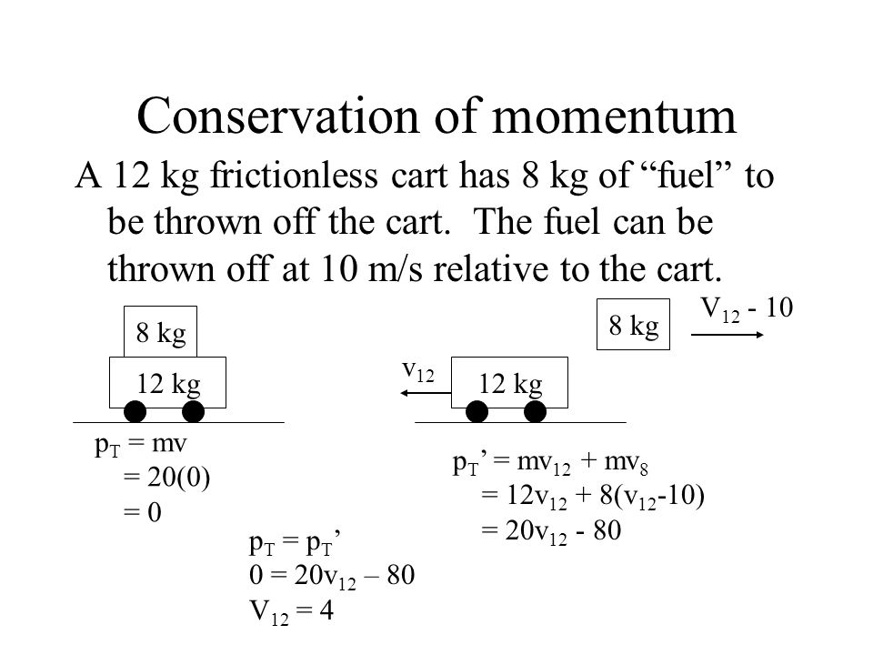 Conservation of momentum A 12 kg frictionless cart has 8 kg of fuel to be thrown off the cart.