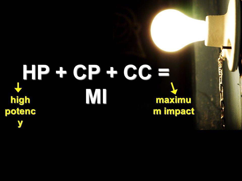 HP + CP + CC = MI maximu m impact high potenc y
